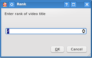 video title rank
